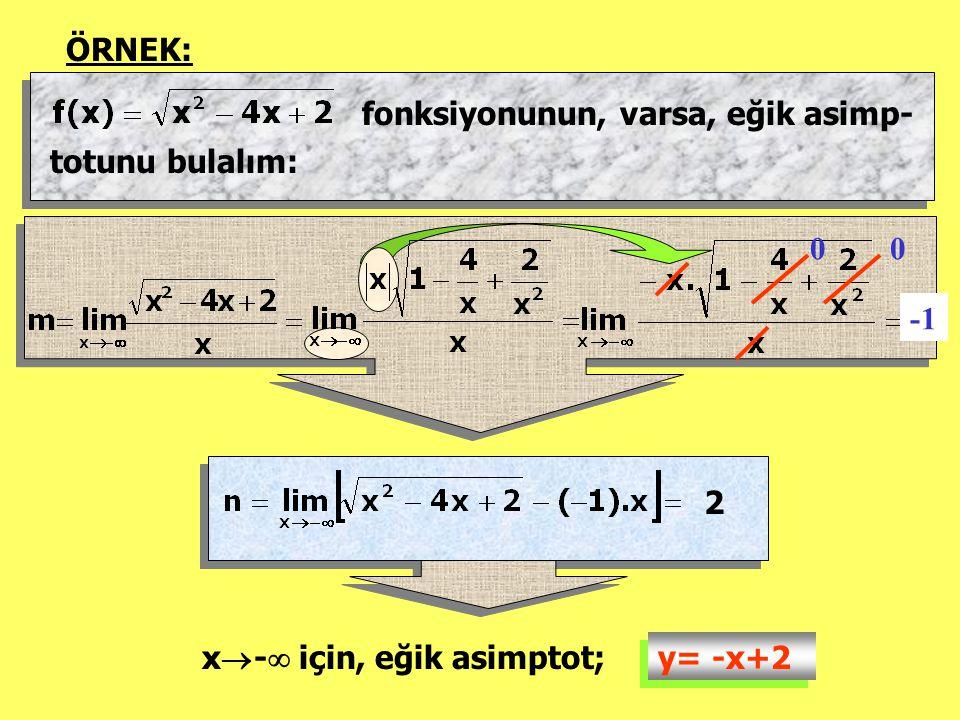 ÖRNEK: fonksiyonunun, varsa, eğik asimp- totunu bulalım: 00 2 x- x- için, eğik asimptot; y= -x+2