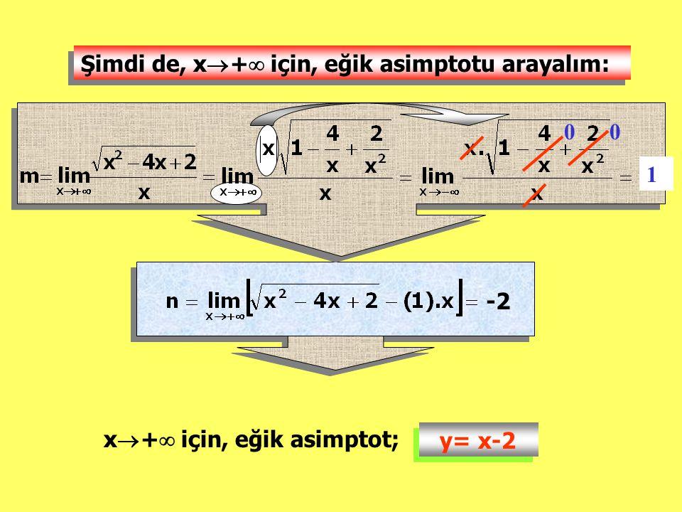 Şimdi de, x  +  için, eğik asimptotu arayalım: Şimdi de, x+ x+ için, eğik asimptotu arayalım: 00 1 -2 x+ x+ için, eğik asimptot; y= x-2