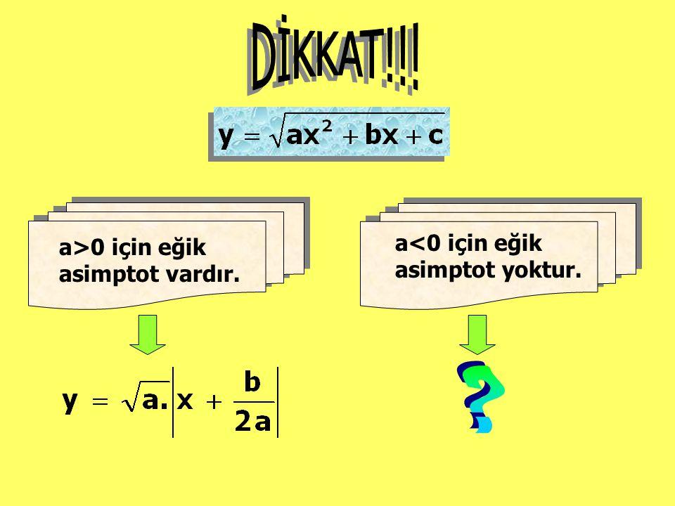 a>0 için eğik asimptot vardır. a<0 için eğik asimptot yoktur.