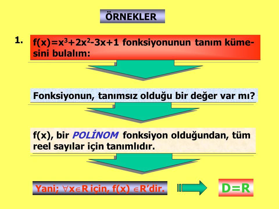 ÖRNEKLER 1. f(x)=x 3 +2x 2 -3x+1 fonksiyonunun tanım küme- sini bulalım: Fonksiyonun, tanımsız olduğu bir değer var mı? f(x), bir POLİNOM fonksiyon ol