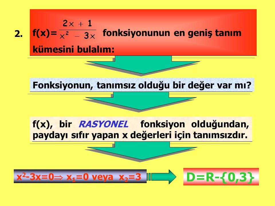 2. f(x)= fonksiyonunun en geniş tanım kümesini bulalım: Fonksiyonun, tanımsız olduğu bir değer var mı? f(x), bir RASYONEL fonksiyon olduğundan, payday