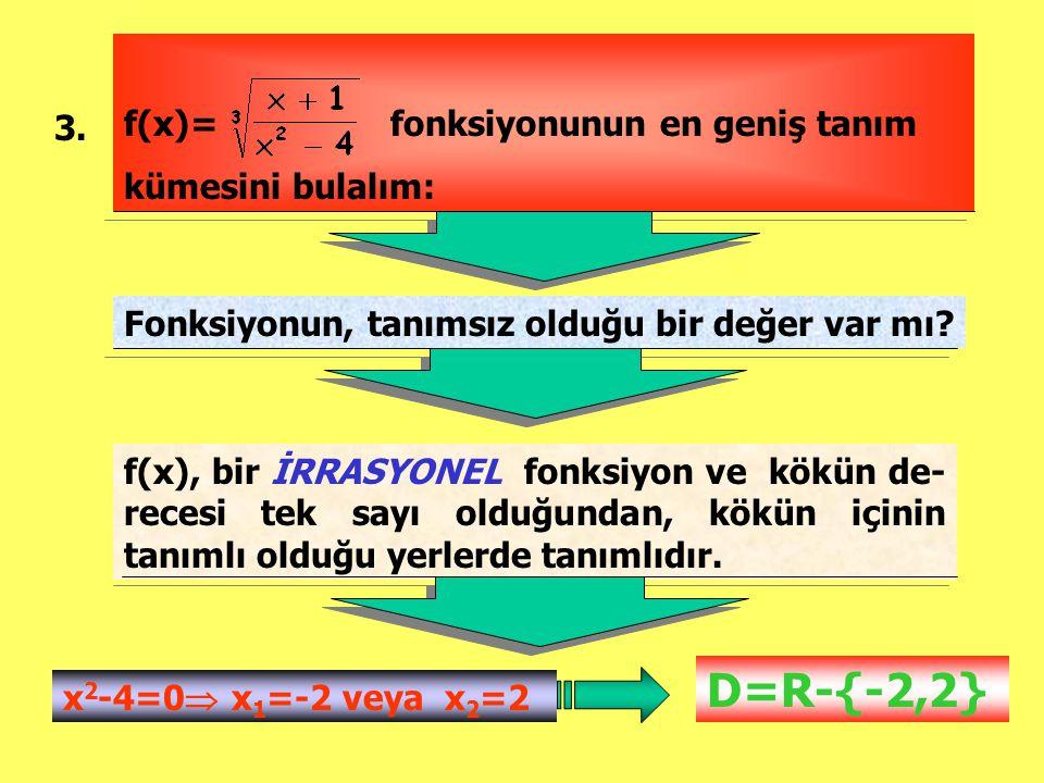 3. Fonksiyonun, tanımsız olduğu bir değer var mı? f(x), bir İRRASYONEL fonksiyon ve kökün de- recesi tek sayı olduğundan, kökün içinin tanımlı olduğu