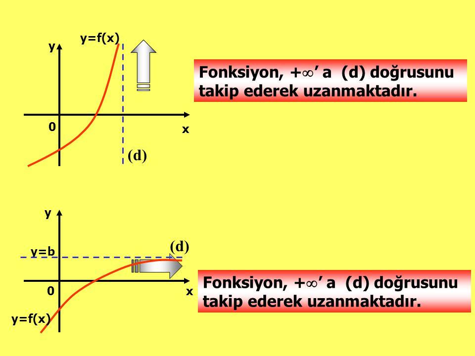 y x 0 y=b y=f(x) Fonksiyon, +  ' a (d) doğrusunu takip ederek uzanmaktadır.