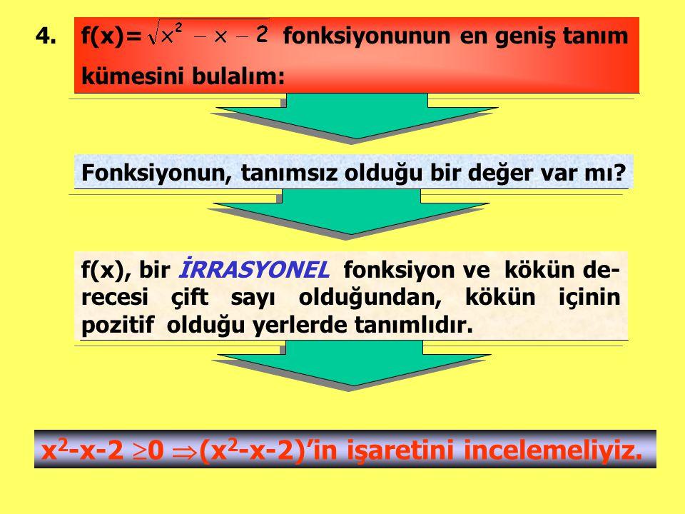 4. Fonksiyonun, tanımsız olduğu bir değer var mı? f(x), bir İRRASYONEL fonksiyon ve kökün de- recesi çift sayı olduğundan, kökün içinin pozitif olduğu