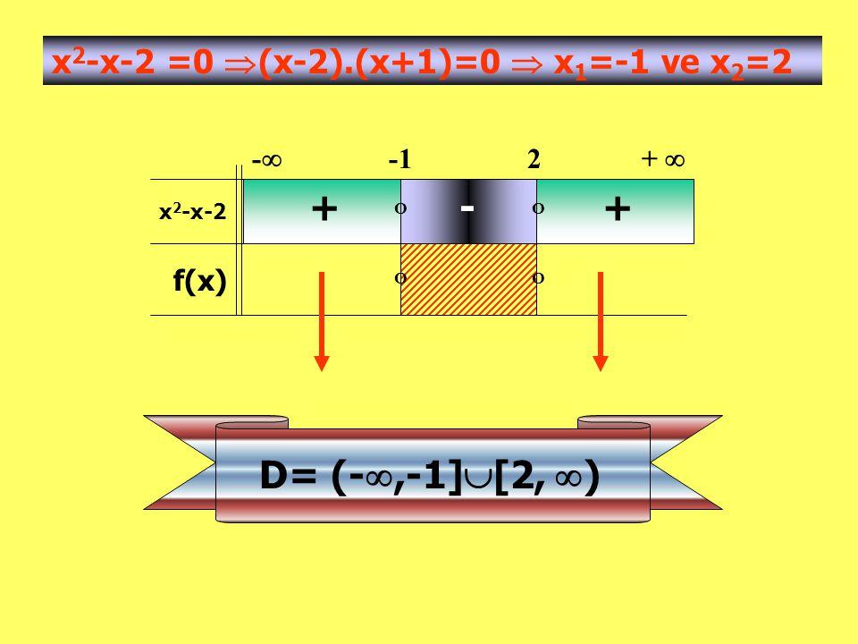 x 2 -x-2 =0  (x-2).(x+1)=0  x 1 =-1 ve x 2 =2 f(x) -  -1 2 +  x 2 -x-2 O O +-+ D= (- ,-1]  [2, ))