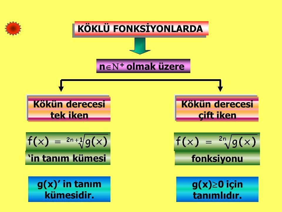 KÖKLÜ FONKSİYONLARDA n  + olmak üzere Kökün derecesi tek iken 'in tanım kümesi g(x)' in tanım kümesidir. Kökün derecesi çift iken fonksiyonu g(x) 
