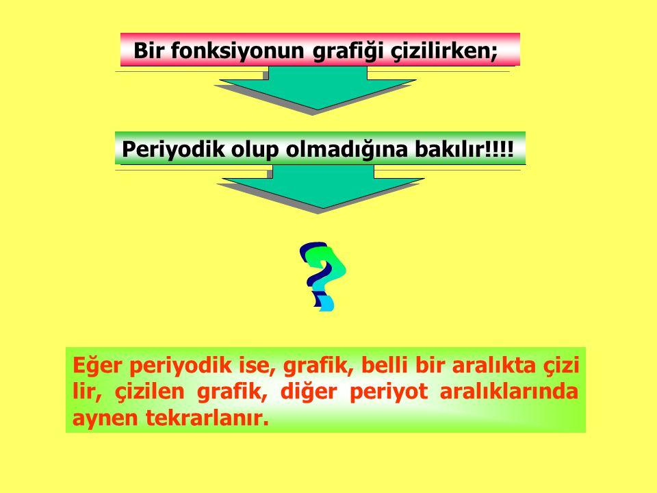 Bir fonksiyonun grafiği çizilirken; Periyodik olup olmadığına bakılır!!!.