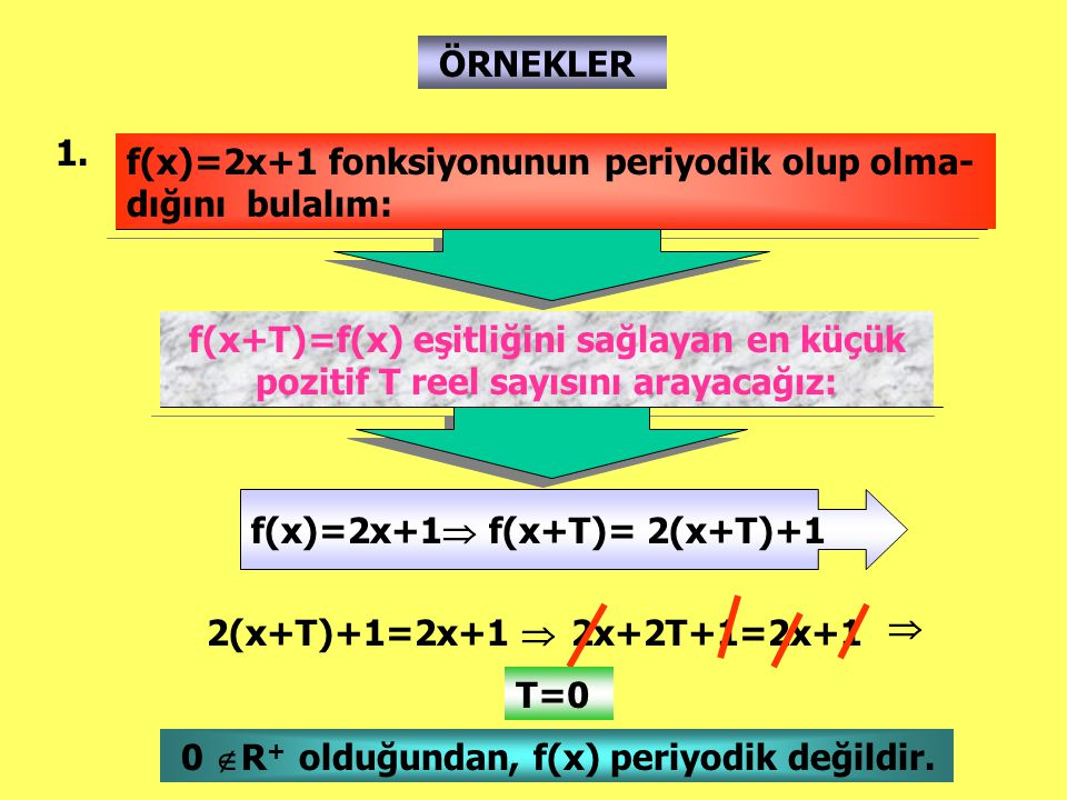 ÖRNEKLER 1. f(x)=2x+1 fonksiyonunun periyodik olup olma- dığını bulalım: f(x+T)=f(x) eşitliğini sağlayan en küçük pozitif T reel sayısını arayacağız: