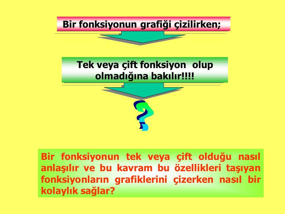 Bir fonksiyonun grafiği çizilirken; Tek veya çift fonksiyon olup olmadığına bakılır!!!! Bir fonksiyonun tek veya çift olduğu nasıl anlaşılır ve bu kav