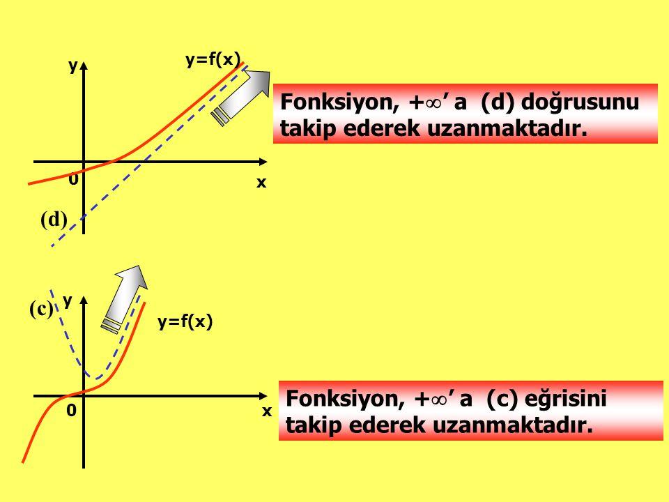 y x 0 y=f(x) Fonksiyon, +  ' a (d) doğrusunu takip ederek uzanmaktadır.