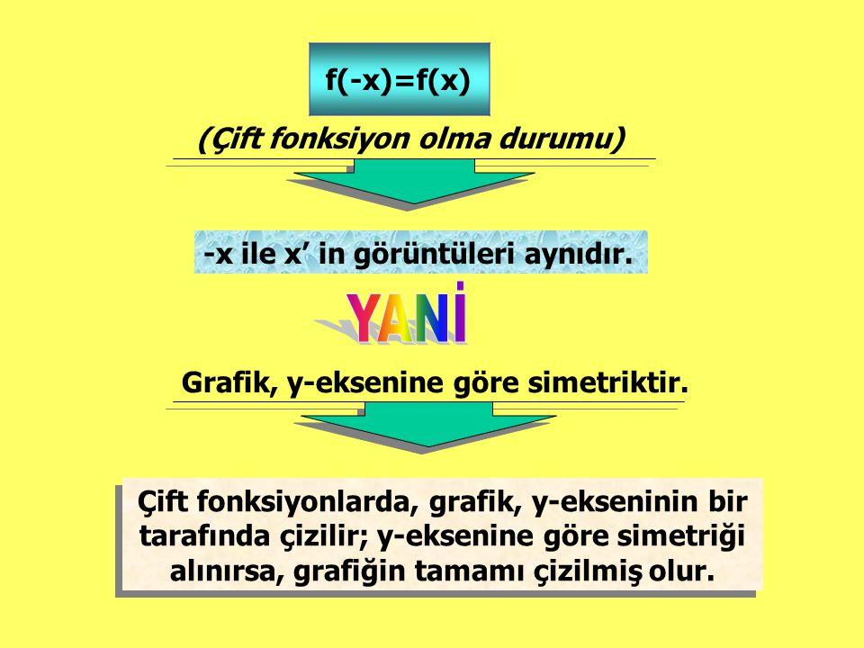 f(-x)=f(x) (Çift fonksiyon olma durumu) -x ile x' in görüntüleri aynıdır. Grafik, y-eksenine göre simetriktir. Çift fonksiyonlarda, grafik, y-eksenini