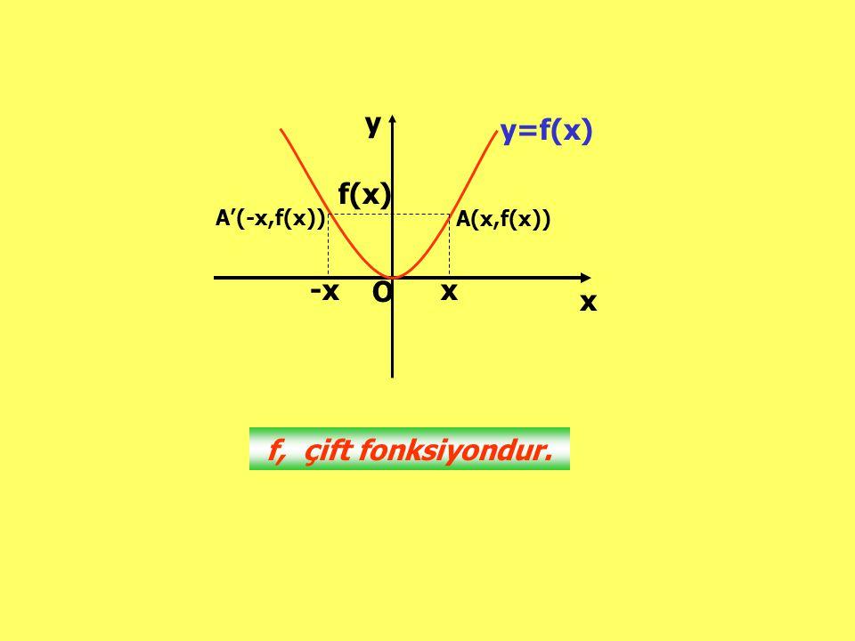 x y O -x x f(x) y=f(x) A(x,f(x)) A'(-x,f(x)) f, çift fonksiyondur.