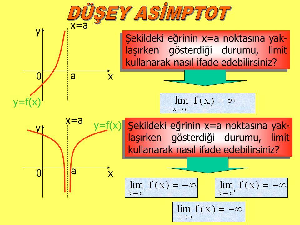 x y 0 x=a a y=f(x) Şekildeki eğrinin x=a noktasına yak- laşırken gösterdiği durumu, limit kullanarak nasıl ifade edebilirsiniz.