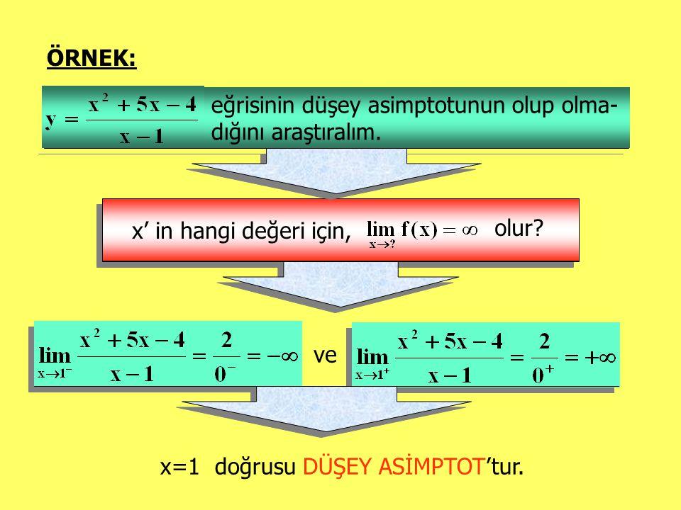 ÖRNEK: eğrisinin düşey asimptotunun olup olma- dığını araştıralım. x' in hangi değeri için, olur? ve x=1 doğrusu DÜŞEY ASİMPTOT'tur.