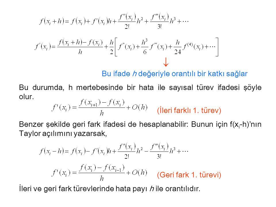 Bu ifade h değeriyle orantılı bir katkı sağlar Bu durumda, h mertebesinde bir hata ile sayısal türev ifadesi şöyle olur. (İleri farklı 1. türev) Benze