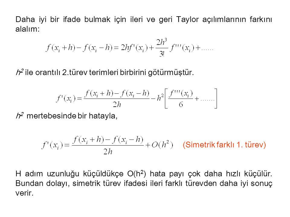 Daha iyi bir ifade bulmak için ileri ve geri Taylor açılımlarının farkını alalım: h 2 ile orantılı 2.türev terimleri birbirini götürmüştür. h 2 merteb