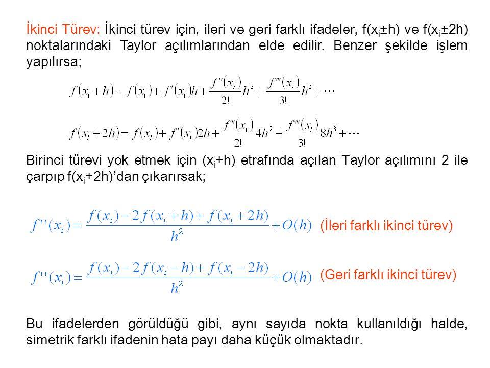 İkinci Türev: İkinci türev için, ileri ve geri farklı ifadeler, f(x i ±h) ve f(x i ± 2h) noktalarındaki Taylor açılımlarından elde edilir. Benzer şeki