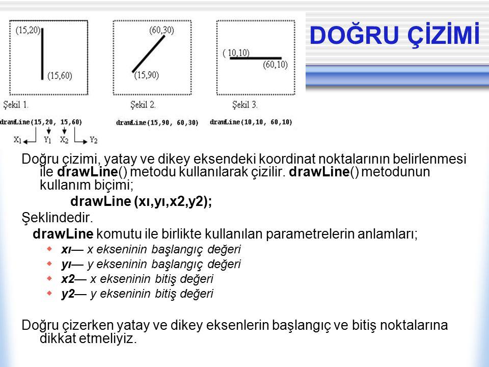 DOĞRU ÇİZİMİ Doğru çizimi, yatay ve dikey eksendeki koordinat noktalarının belirlenmesi ile drawLine() metodu kullanılarak çizilir. drawLine() metodun