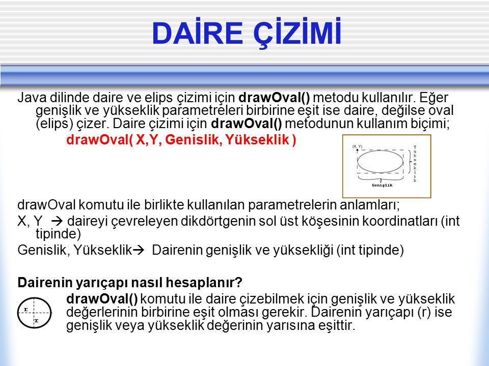 DAİRE ÇİZİMİ Java dilinde daire ve elips çizimi için drawOval() metodu kullanılır. Eğer genişlik ve yükseklik parametreleri birbirine eşit ise daire,