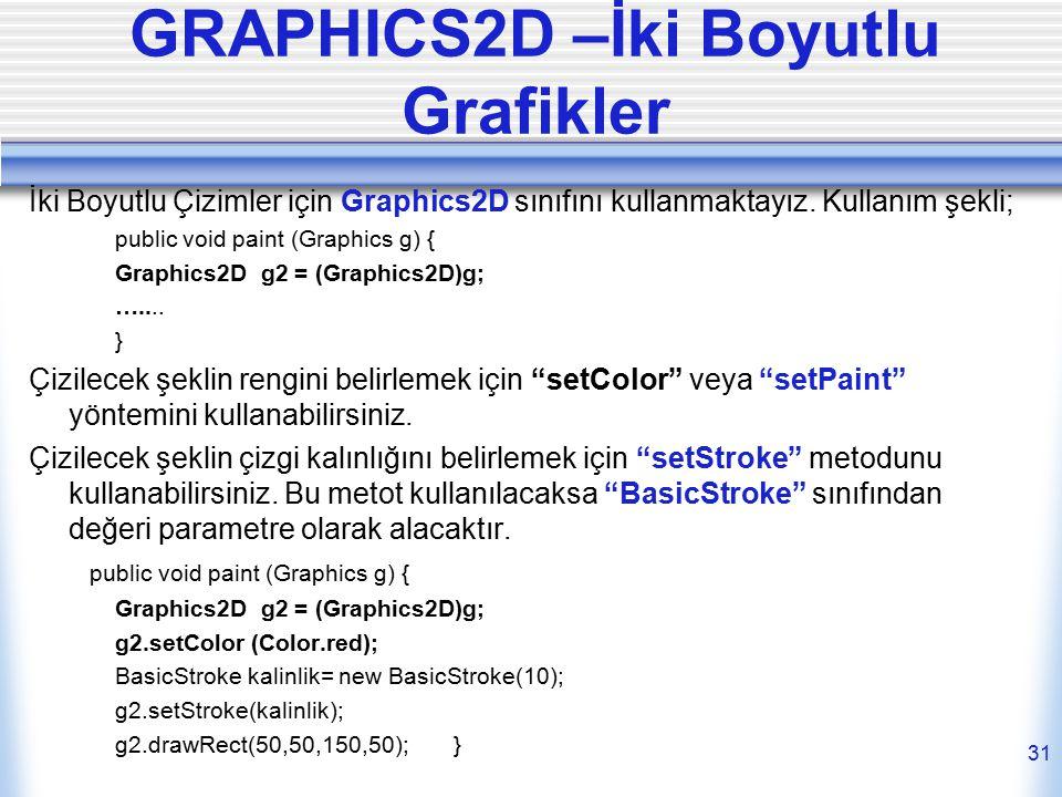 GRAPHICS2D –İki Boyutlu Grafikler İki Boyutlu Çizimler için Graphics2D sınıfını kullanmaktayız. Kullanım şekli; public void paint (Graphics g) { Graph