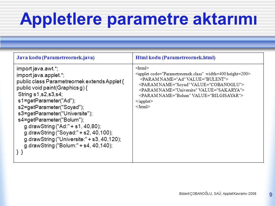 Bülent ÇOBANOĞLU, SAÜ, Applet Kavramı- 2008 9 Appletlere parametre aktarımı Java kodu (Parametreornek.java)Html kodu (Parametreornek.html) import java