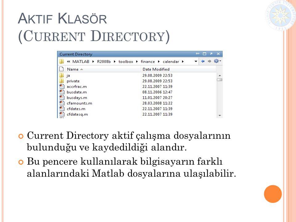 A KTIF K LASÖR ( C URRENT D IRECTORY ) Current Directory aktif çalışma dosyalarının bulunduğu ve kaydedildiği alandır. Bu pencere kullanılarak bilgisa