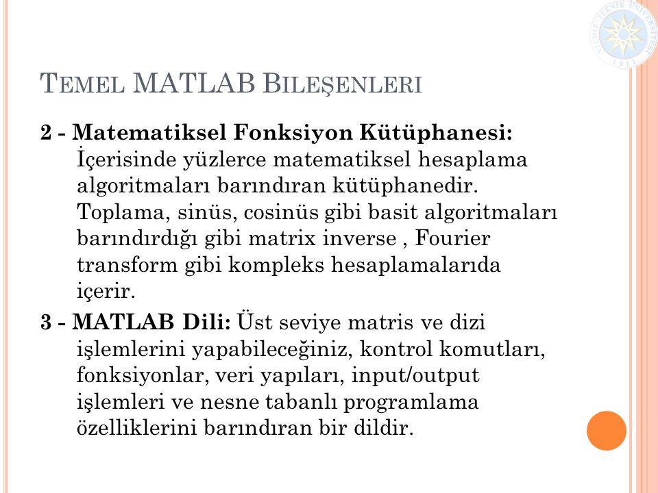 T EMEL MATLAB B ILEŞENLERI 2 - Matematiksel Fonksiyon Kütüphanesi: İçerisinde yüzlerce matematiksel hesaplama algoritmaları barındıran kütüphanedir. T