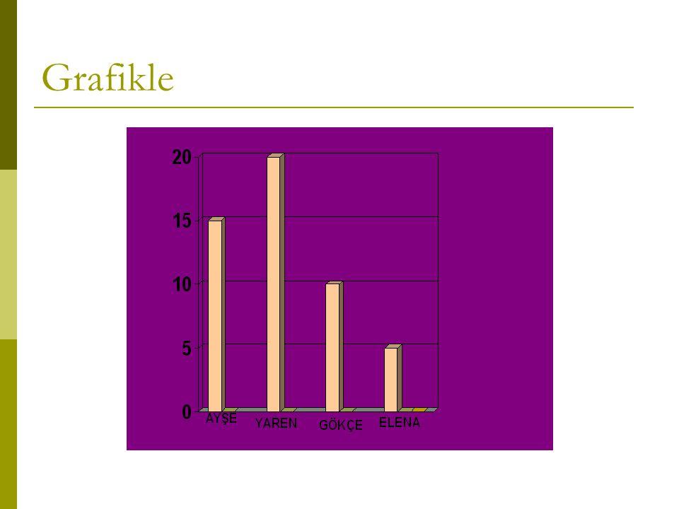 Grafikle