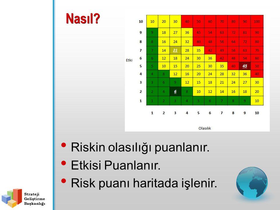 Risk Haritası Risklerin olasılık ve etkilerinin grafiksel olarak gösterilmesidir. Strateji Geliştirme Başkanlığı