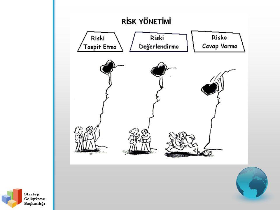 Cevap Verme Yöntemleri Kabul Etmek Kontrol Etmek Önleyici (engellemek için) Düzeltici (sonucun etkisini azaltmak için) Yönlendirici (bir sonuca ulaşma