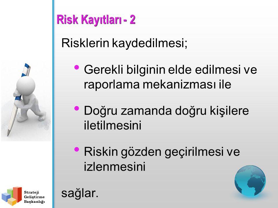 Risk Kayıtları - 1 Risklerin kaydedilmesi; Risklerin öncelik sıralamasının yapılmasına ve dolayısıyla kaynak tahsisinde etkinliğe Verilen kararlar içi
