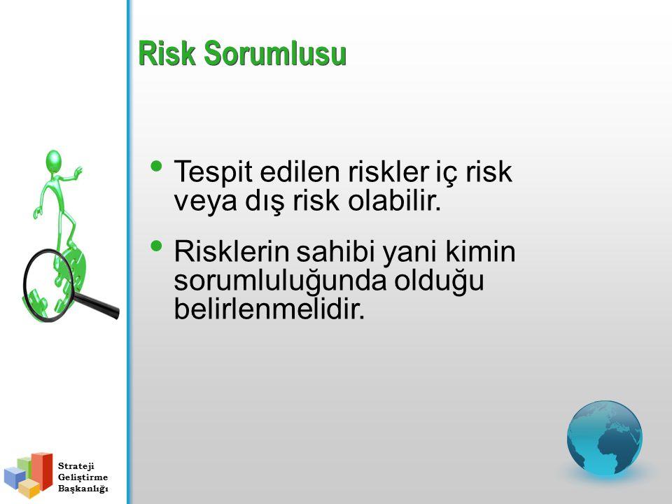 Strateji Geliştirme Başkanlığı Tespit edilen riskler iç risk veya dış risk olabilir.