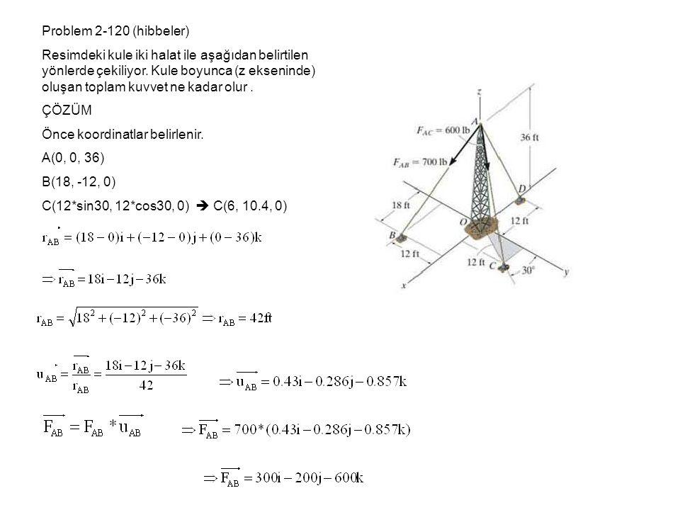 Problem 2-120 (hibbeler) Resimdeki kule iki halat ile aşağıdan belirtilen yönlerde çekiliyor. Kule boyunca (z ekseninde) oluşan toplam kuvvet ne kadar
