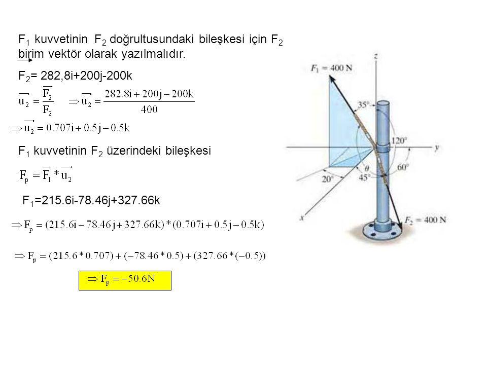 F 1 kuvvetinin F 2 doğrultusundaki bileşkesi için F 2 birim vektör olarak yazılmalıdır. F 2 = 282,8i+200j-200k F 1 =215.6i-78.46j+327.66k F 1 kuvvetin