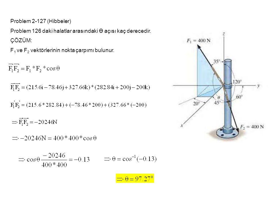 Problem 2-127 (Hibbeler) Problem 126 daki halatlar arasındaki açısı kaç derecedir. ÇÖZÜM: F 1 ve F 2 vektörlerinin nokta çarpımı bulunur.