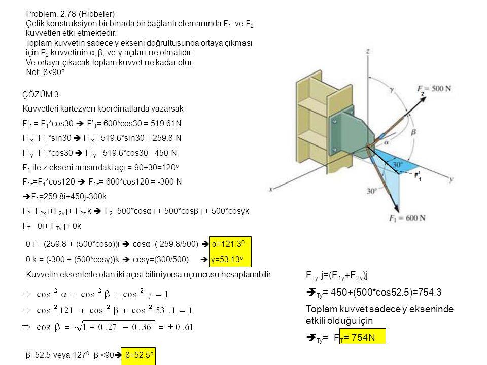 Problem. 2.78 (Hibbeler) Çelik konstrüksiyon bir binada bir bağlantı elemanında F 1 ve F 2 kuvvetleri etki etmektedir. Toplam kuvvetin sadece y ekseni