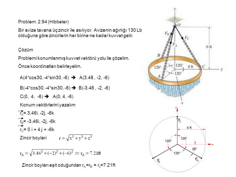 Problem. 2.94 (Hibbeler) Bir avize tavana üç zincir ile asılıyor. Avizenin ağırlığı 130 Lb olduğuna göre zincirlerin her birine ne kadar kuvvet gelir.