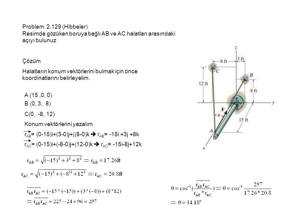Problem. 2.129 (Hibbeler) Resimde gözüken boruya bağlı AB ve AC halatları arasındaki açıyı bulunuz Çözüm Halatların konum vektörlerini bulmak için önc