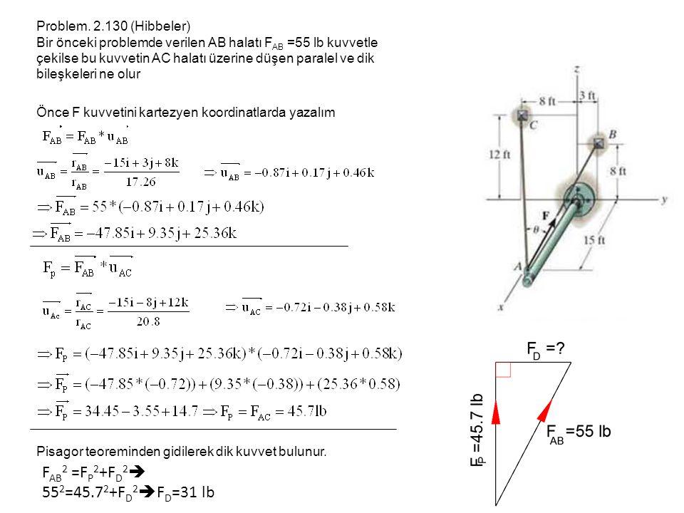 Problem. 2.130 (Hibbeler) Bir önceki problemde verilen AB halatı F AB =55 lb kuvvetle çekilse bu kuvvetin AC halatı üzerine düşen paralel ve dik bileş
