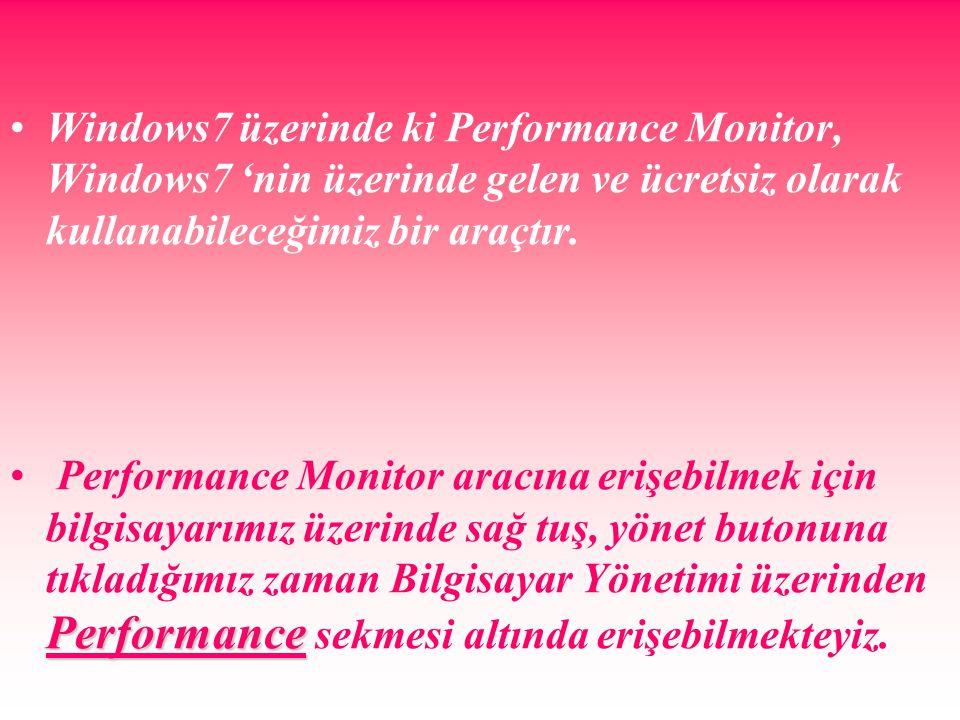 Performance Monitor ile belirli zaman dilimlerini izleme miz de mümkündür.