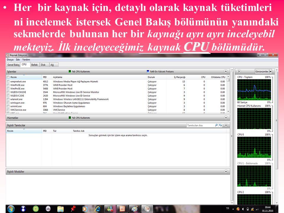 Windows7 üzerinde bulunan Performance ve Resource monitör daha öncede belirttiğimiz gibi ücretsiz bir yazılımdır.