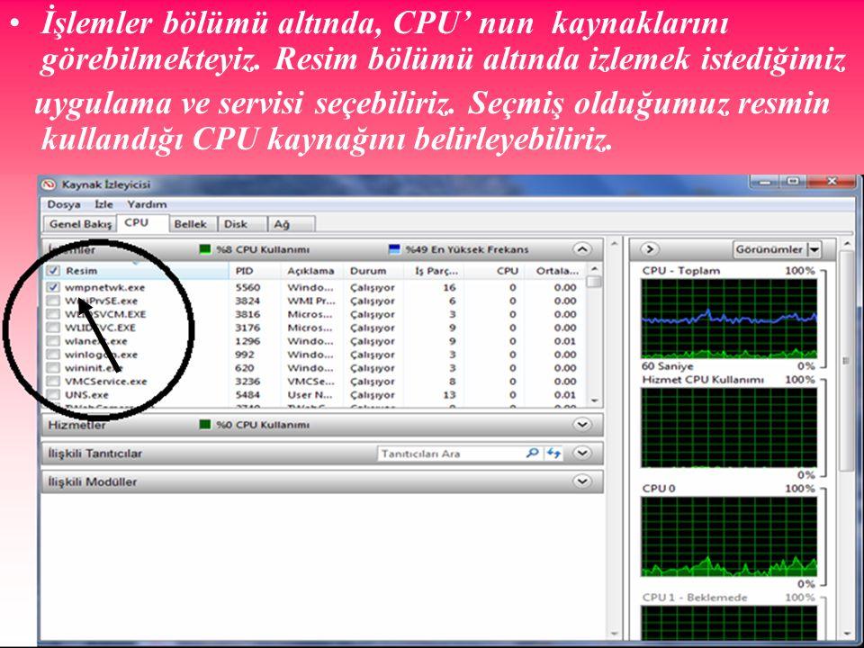 İşlemler bölümü altında, CPU' nun kaynaklarını görebilmekteyiz.