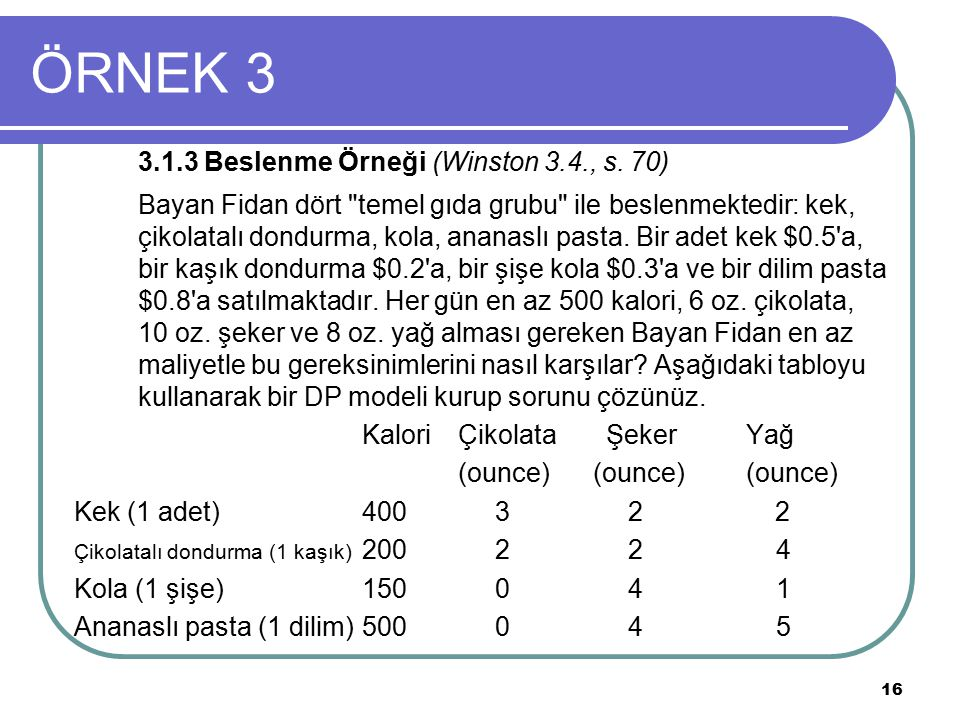 16 ÖRNEK 3 3.1.3 Beslenme Örneği (Winston 3.4., s. 70) Bayan Fidan dört