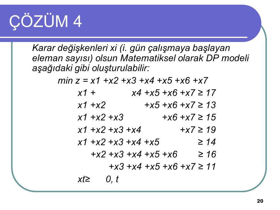 20 ÇÖZÜM 4 Karar değişkenleri xi (i. gün çalışmaya başlayan eleman sayısı) olsun Matematiksel olarak DP modeli aşağıdaki gibi oluşturulabilir: min z =