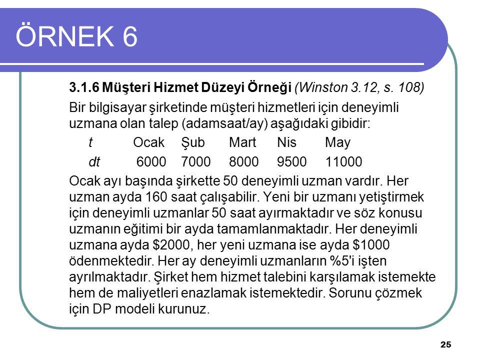 25 ÖRNEK 6 3.1.6 Müşteri Hizmet Düzeyi Örneği (Winston 3.12, s.