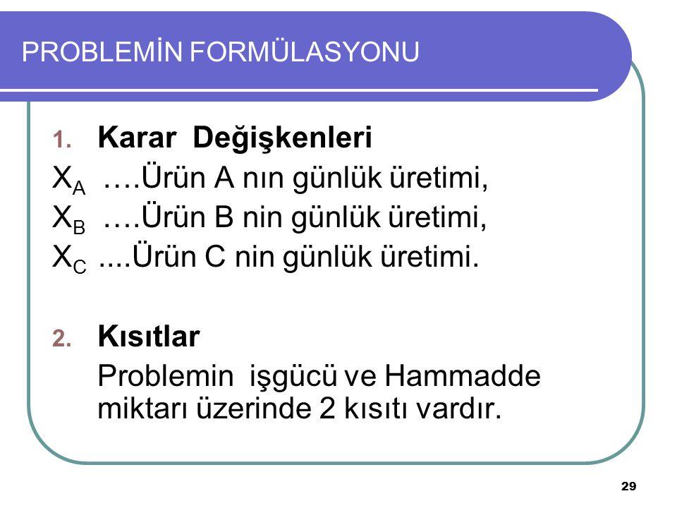29 PROBLEMİN FORMÜLASYONU 1.