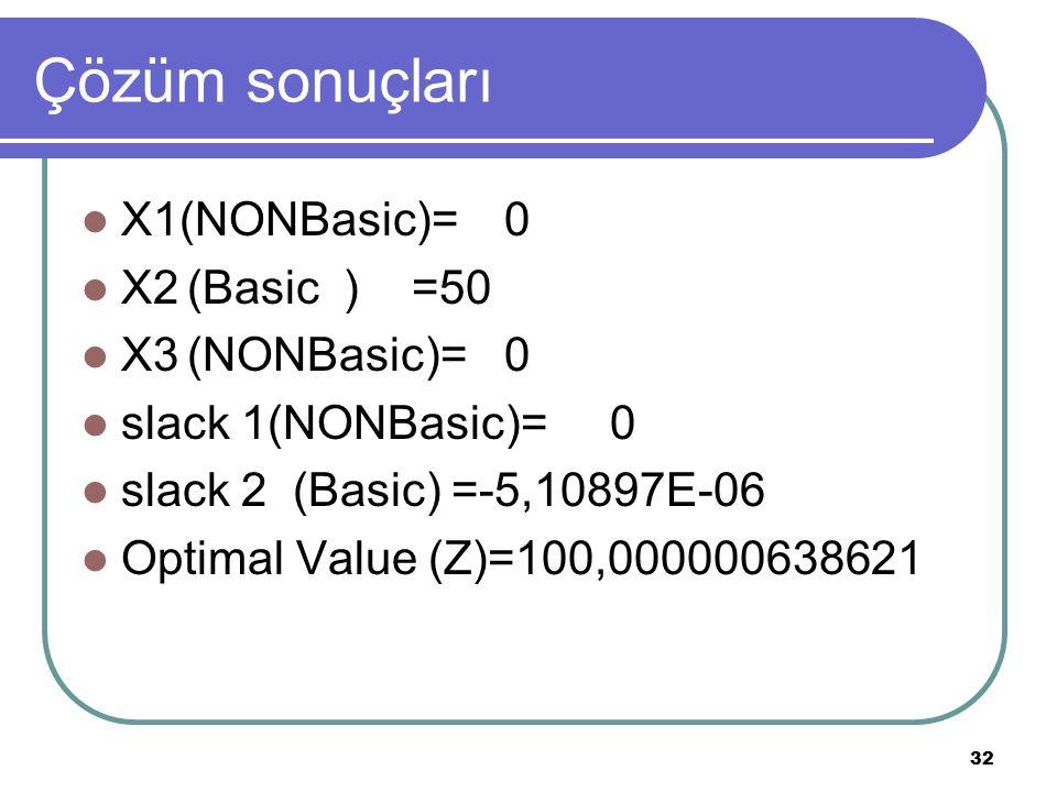 32 Çözüm sonuçları X1(NONBasic)=0 X2(Basic ) =50 X3(NONBasic)=0 slack 1(NONBasic)=0 slack 2(Basic) =-5,10897E-06 Optimal Value (Z)=100,000000638621