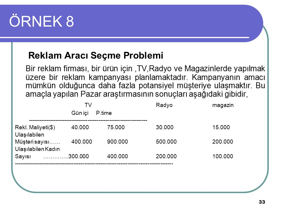 33 ÖRNEK 8 Reklam Aracı Seçme Problemi Bir reklam firması, bir ürün için,TV,Radyo ve Magazinlerde yapılmak üzere bir reklam kampanyası planlamaktadır.