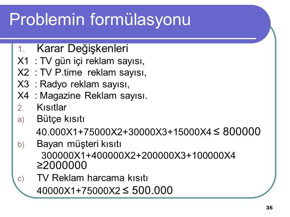 35 Problemin formülasyonu 1. Karar Değişkenleri X1 : TV gün içi reklam sayısı, X2 : TV P.time reklam sayısı, X3 : Radyo reklam sayısı, X4 : Magazine R