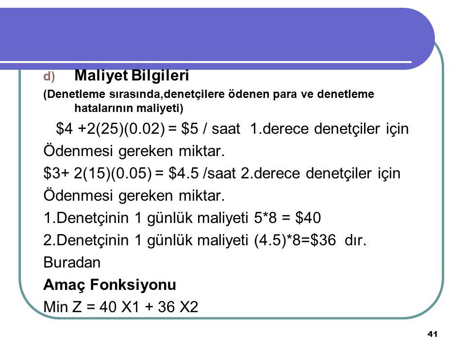 41 d) Maliyet Bilgileri (Denetleme sırasında,denetçilere ödenen para ve denetleme hatalarının maliyeti) $4 +2(25)(0.02) = $5 / saat 1.derece denetçile